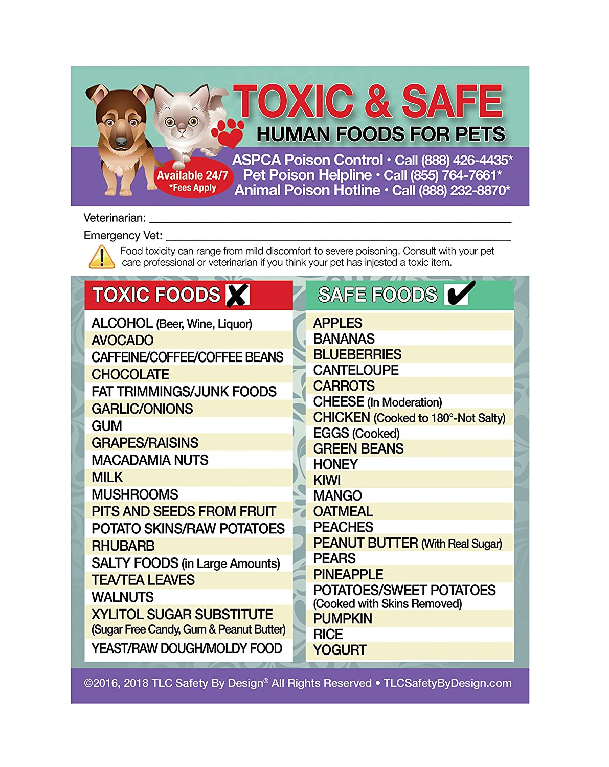 "Enhanced Toxic and Safe Foods TRADEMARKED Poison for Pets Dogs Cats Emergency Home Alone 5"" x 7"" Veterinarian Approved Refrigerator Safety Magnet"