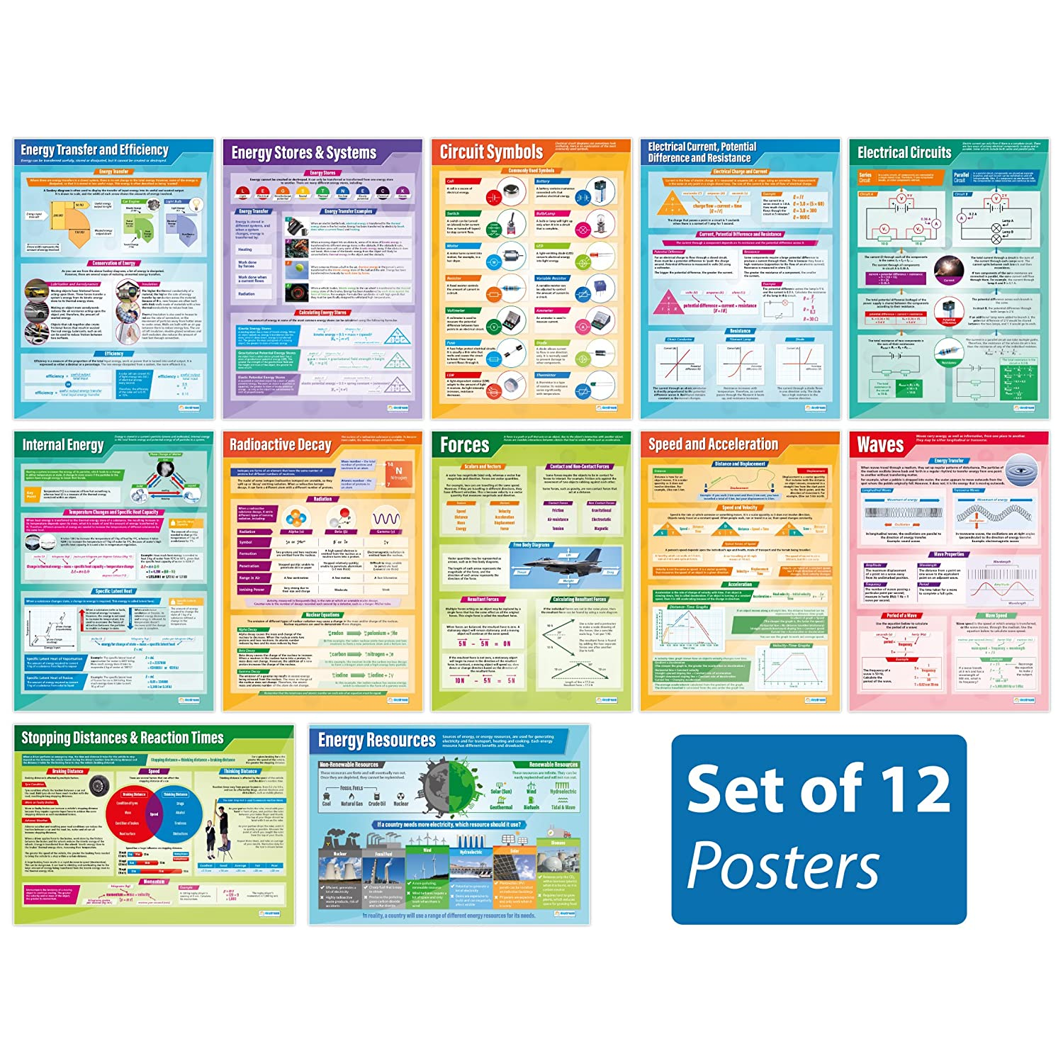 "Physics Posters - Set of 12 | Science Posters | Laminated Gloss Paper Measuring 33"" x 23.5"" 