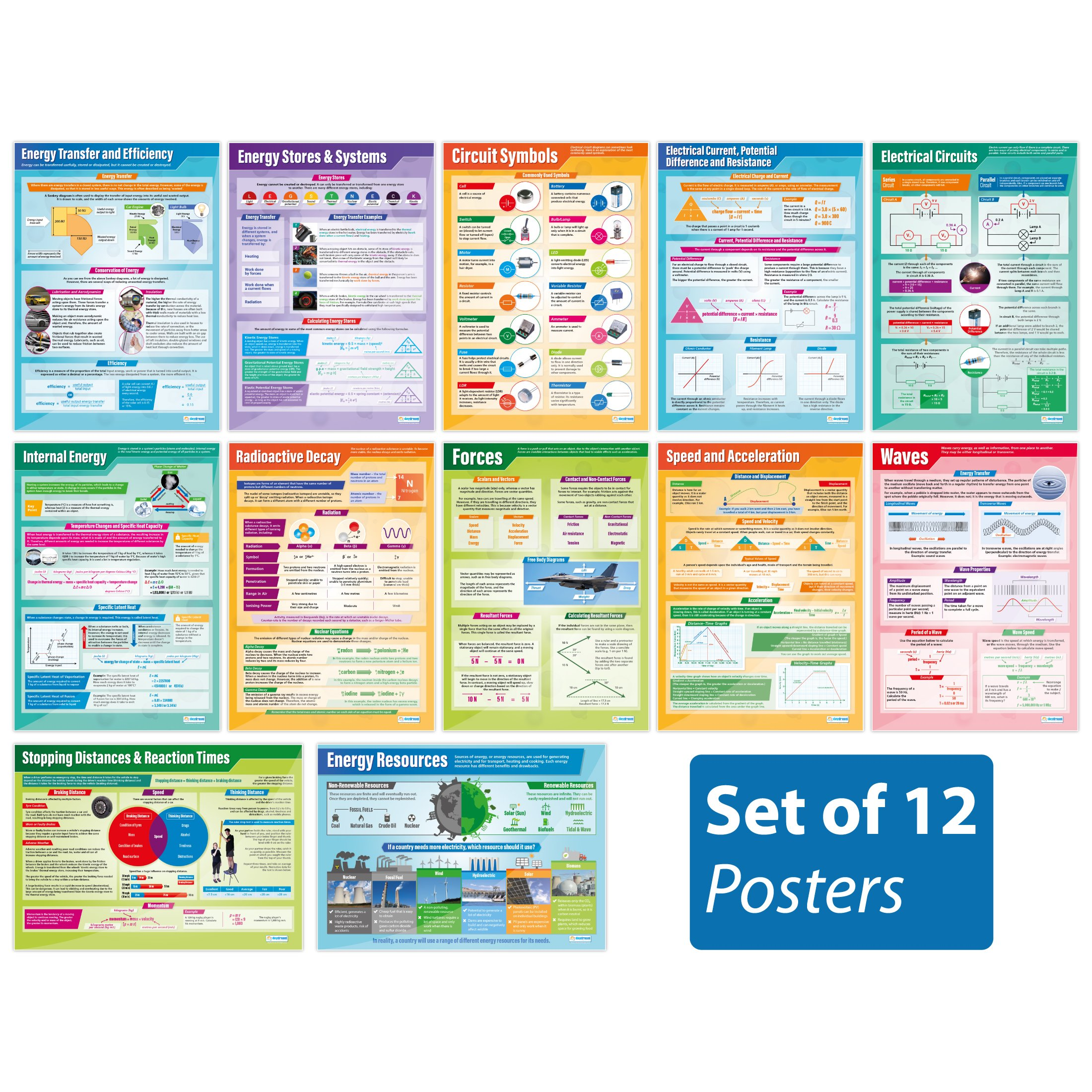 Physics Posters - Set of 12 | Science Posters | Laminated Gloss Paper Measuring 33'' x 23.5'' | STEM Charts for The Classroom | Education Charts by Daydream Education