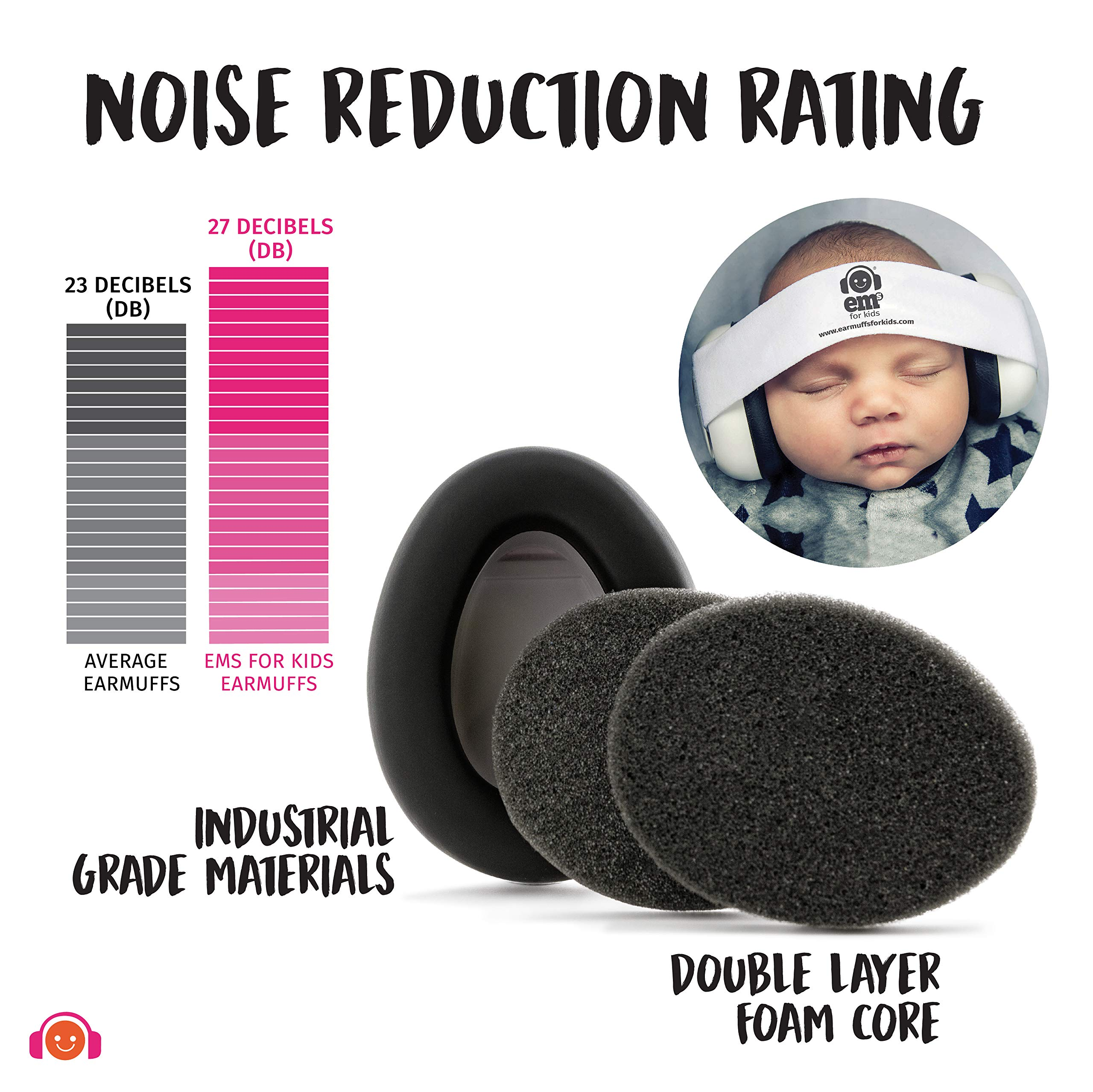 Ems for Kids Baby Earmuffs - Black with Black. Made in The U.S.A! The Original and ONLY Earmuffs Designed specifically for Babies Since 2009 by Ems for Kids (Image #4)