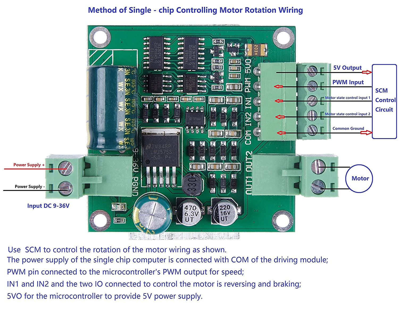 KNACRO Motor Speed Controller DC 12V 24V 36V Motor Speed Control Module 12A High Power Industrial PWM Electric Motor Drive Regulator Board