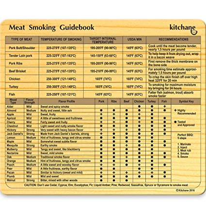 Amazon com meat smoking magnet smoke seasoning chart cookbook 4