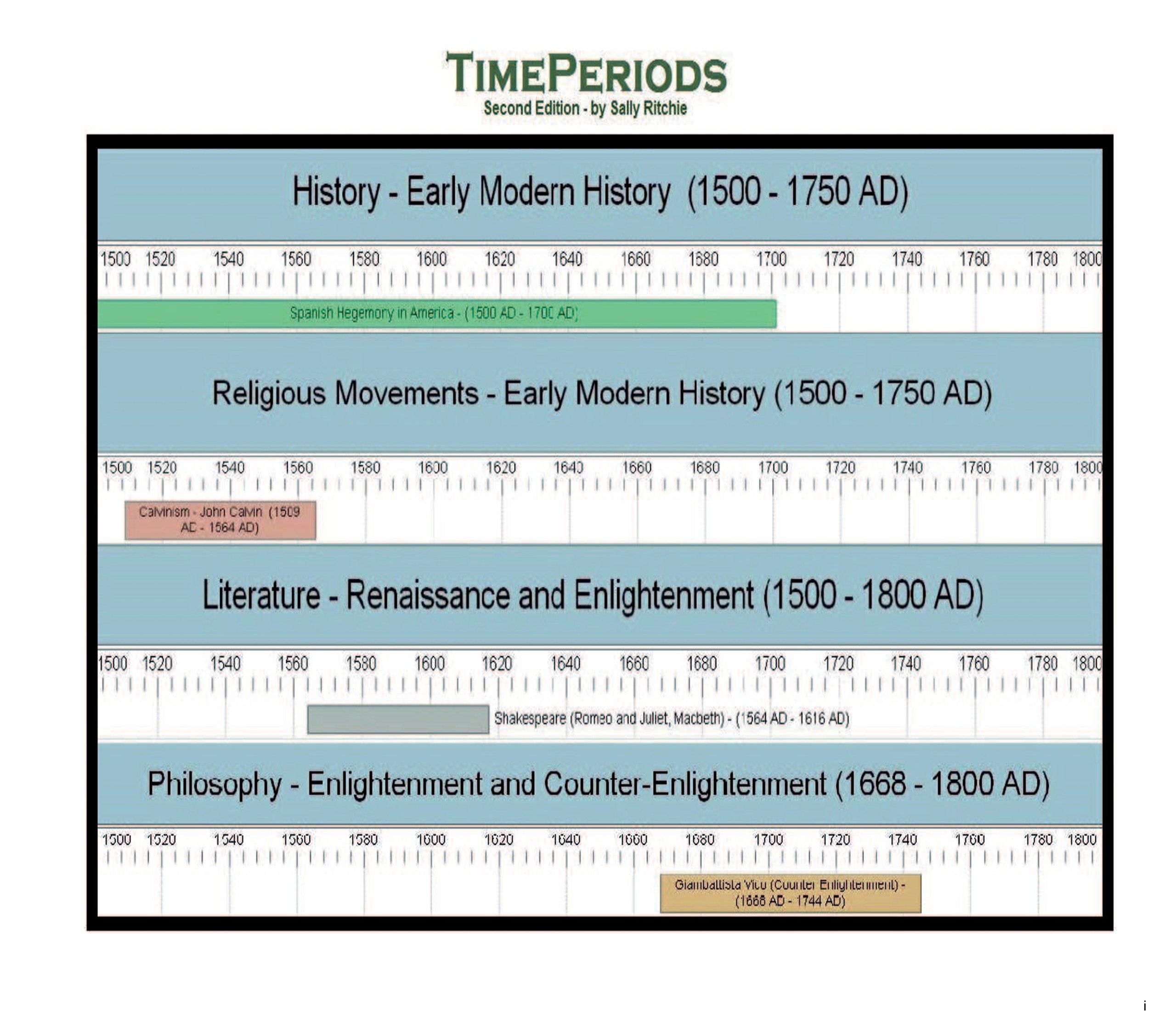 TimePeriods pdf epub