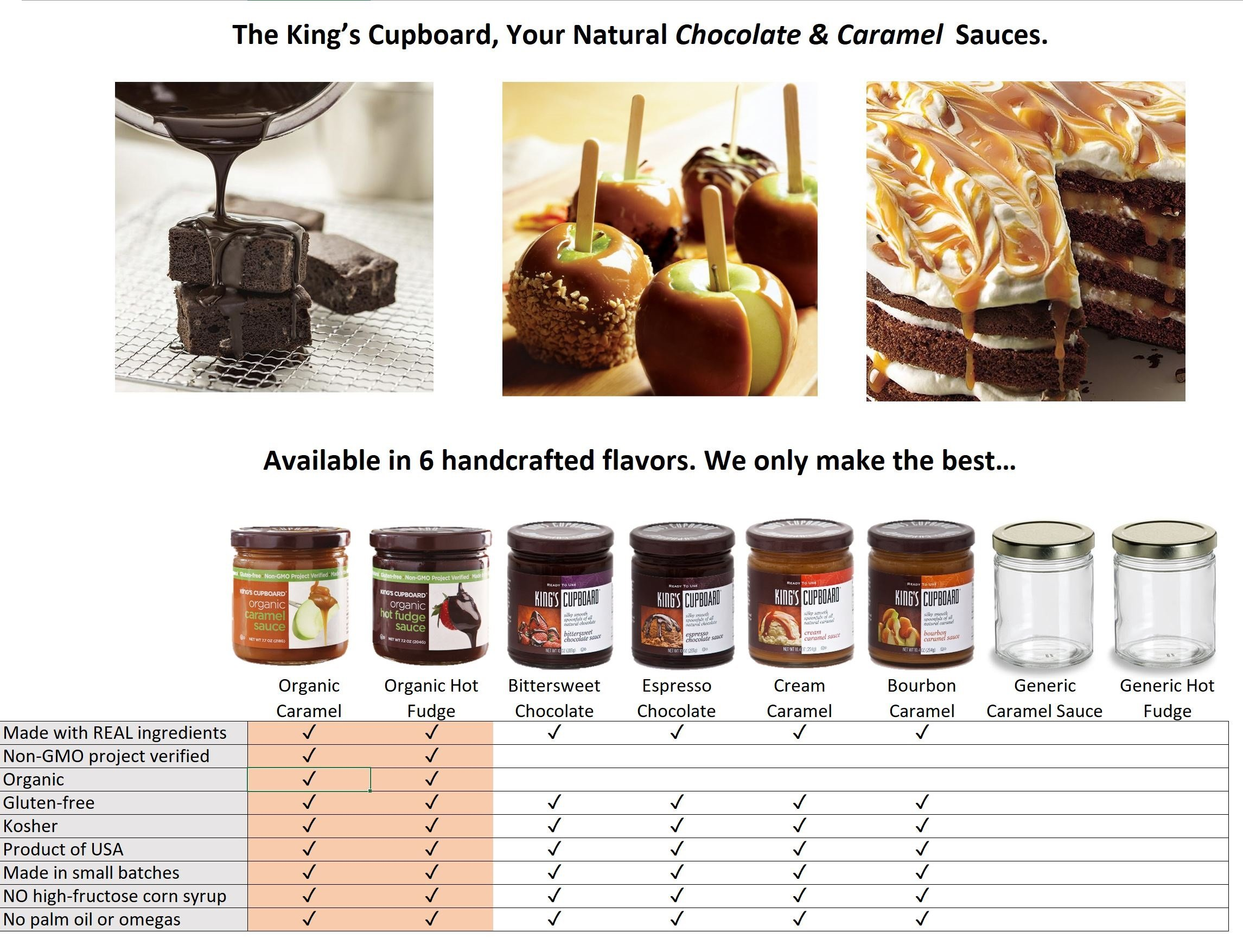 The King's Cupboard Original Organic Sampler Gift Set of Hot Fudge & Caramel Sauce by The King's Cupboard (Image #2)