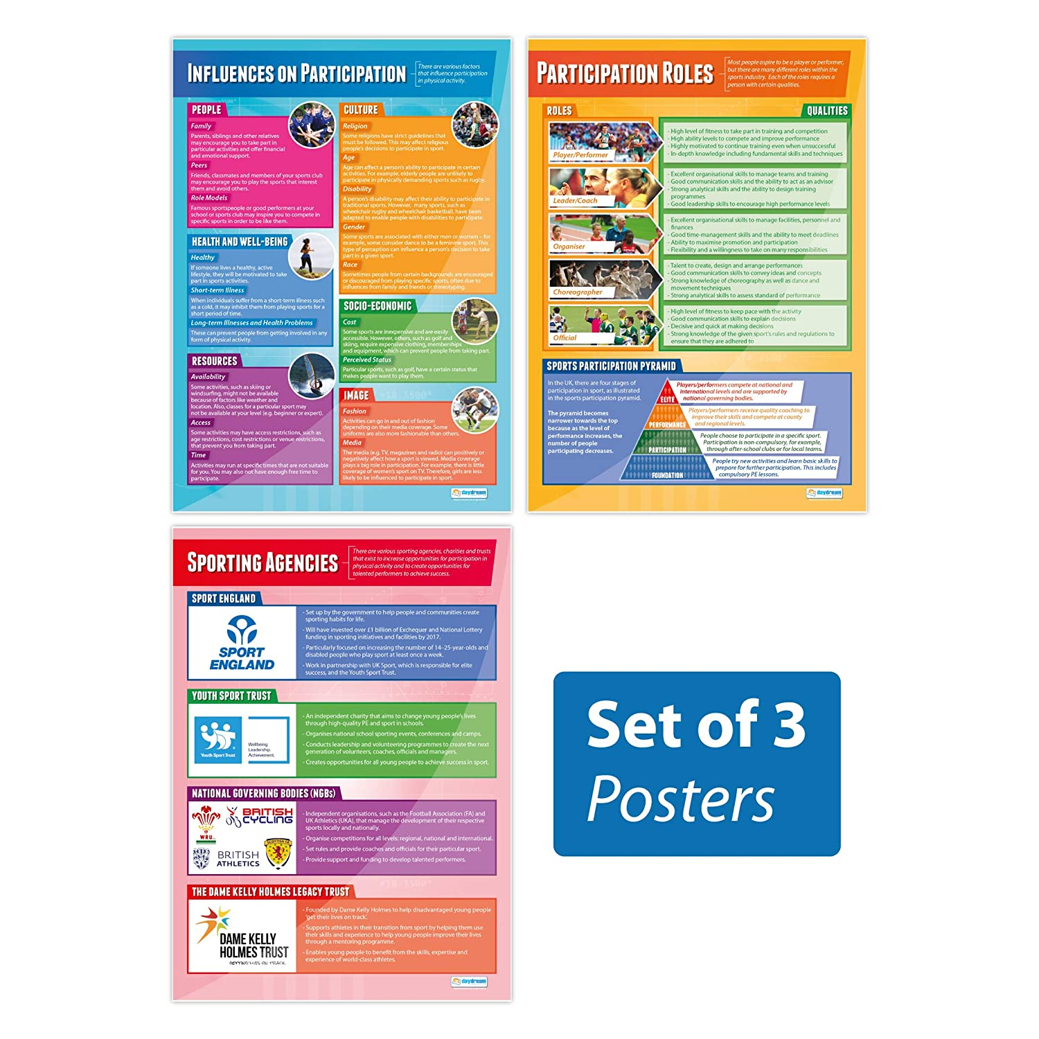 Set of 4 Education Charts by Daydream Education | History Classroom Posters A1 Laminated Gloss Paper measuring 850mm x 594mm History Posters 20th Century USA Posters