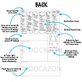 DOCAZON H&P | The Perfect Medical History