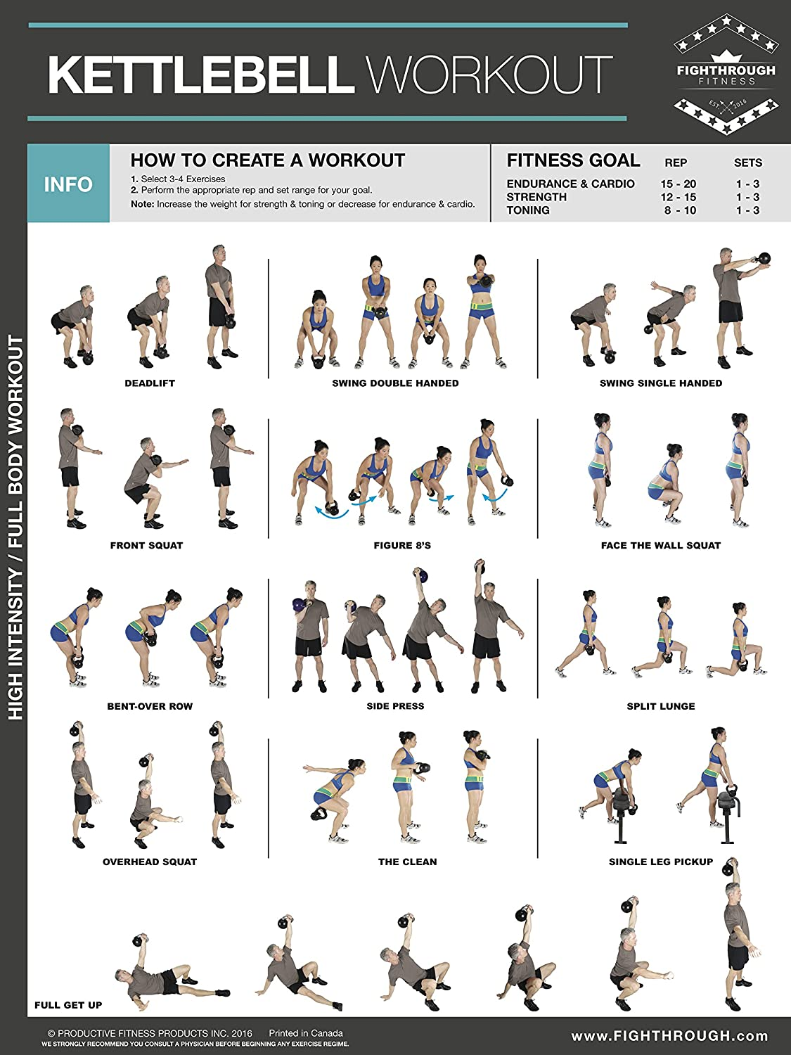 Circuito Kettlebell : Amazon kettlebell workout fitness poster laminated strength