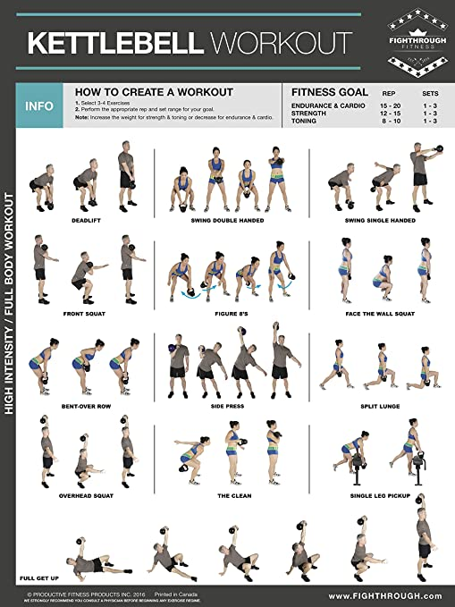Kettlebell Workout Fitness Poster Laminated