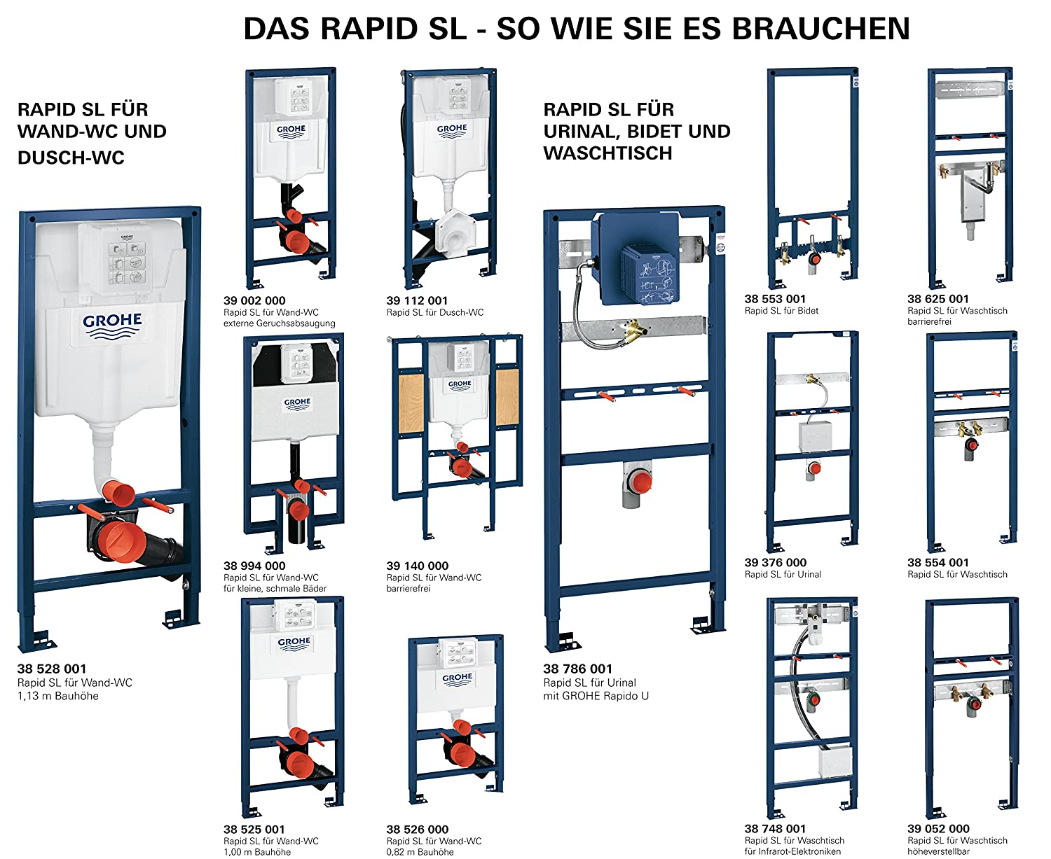 GROHE Structure//B/âti-Support pour WC Suspendu Mur Porteur Ou Non-Porteur Rapid SL 38587000 Import Allemagne