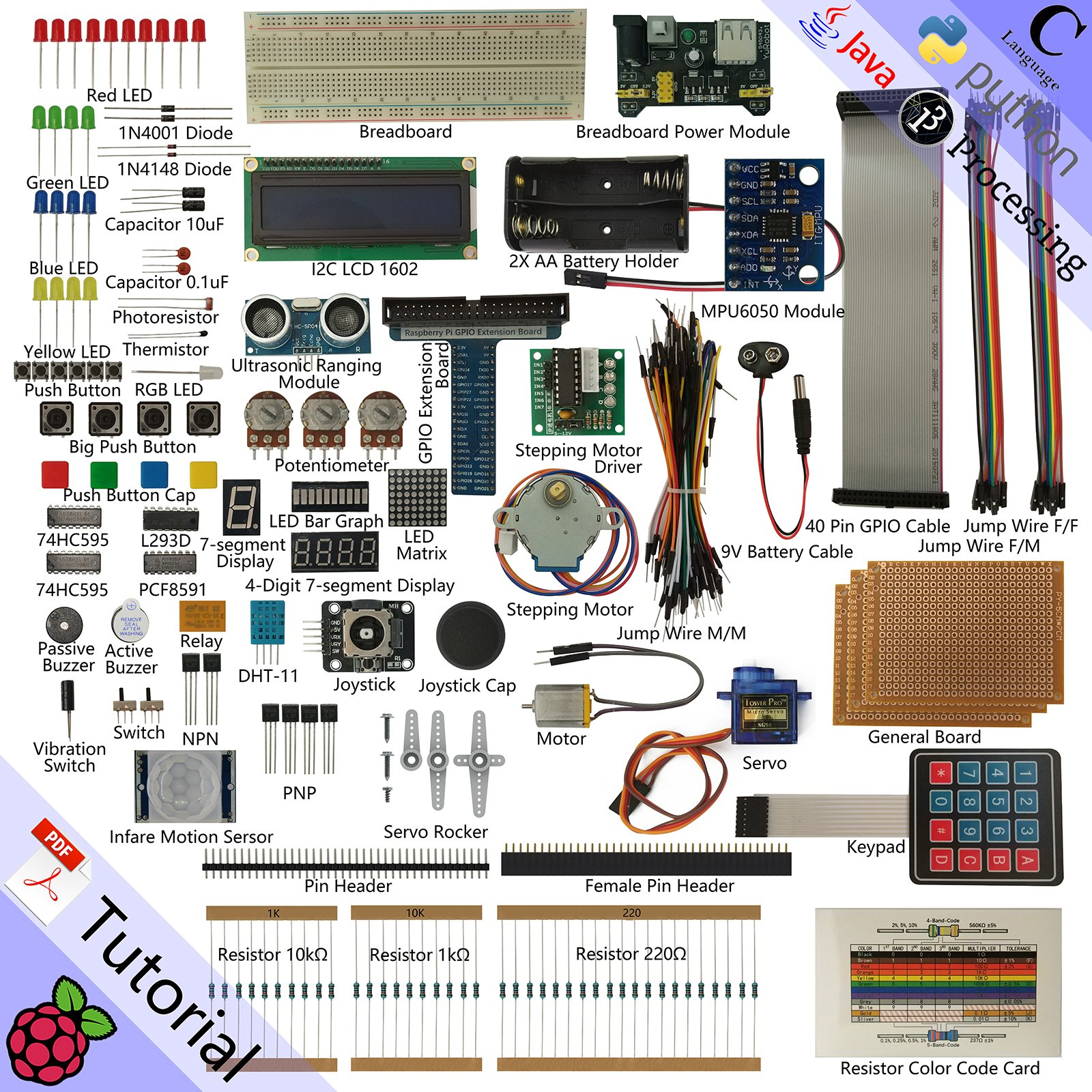 Freenove Ultimate Starter Kit for Raspberry Pi   Beginner Learning   Model 3B+ 3B 2B 1B+ 1A+ Zero W   Python, C, Java, Processing   57 Projects, 401 Pages Detailed Tutorials, 220+ Components