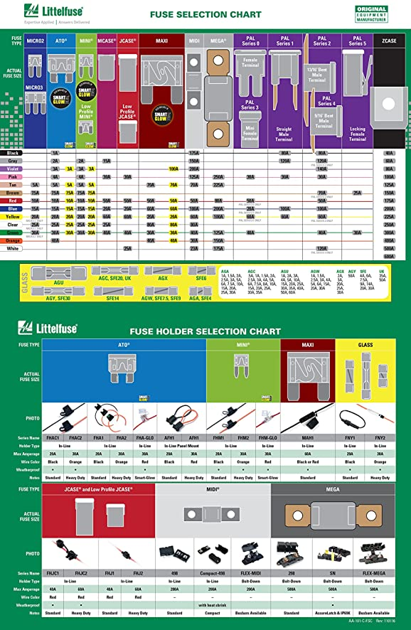 91dh2HG2GlL._SY886_ littelfuse fha200bp ato add a circuit kit blade fuses amazon com 2003 Chevy Fuse Block Diagrams at gsmx.co