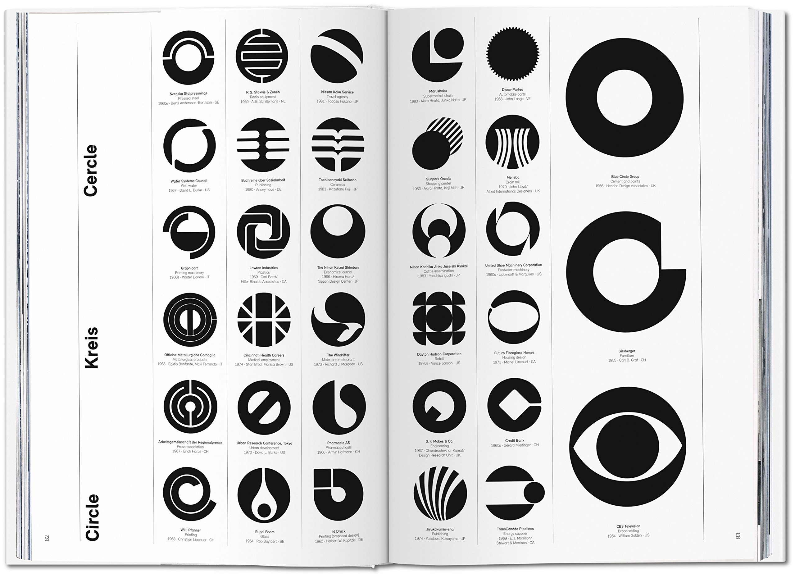 logo modernism english french and german edition jens müller r