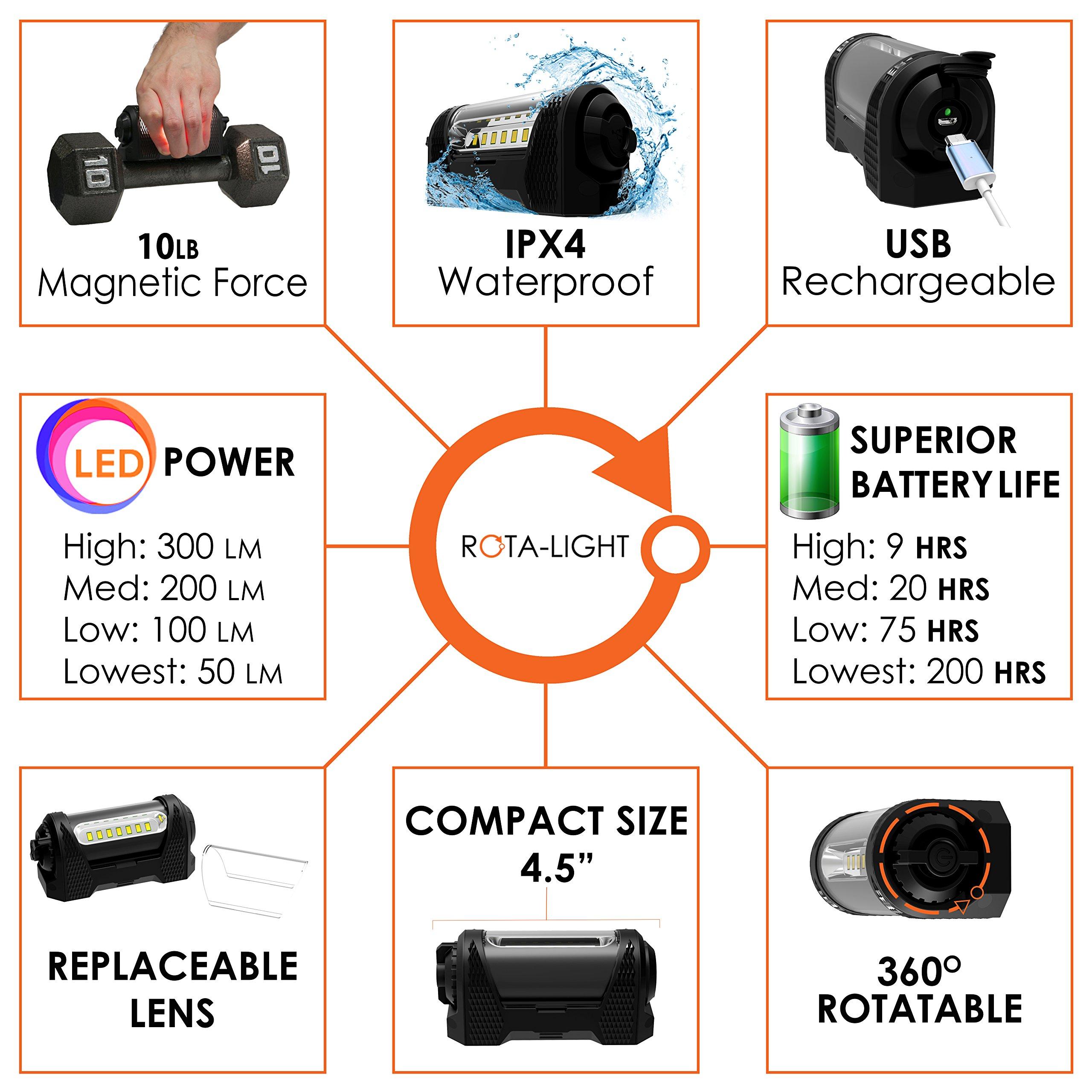 Rota-Light - Premium Magnetic Work Light w/ 9-Hour Battery Life by ROTA-LIGHT (Image #4)