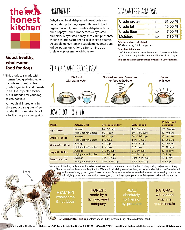 The Honest Kitchen Love Grain Free Dog Food - Natural Human Grade ...