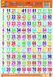Worksheet 1 To 100 Chart For Kids amazon in buy counting numbers chart for kids 1 to 100 wall charts plastic non tearable of book by aadi learning arena