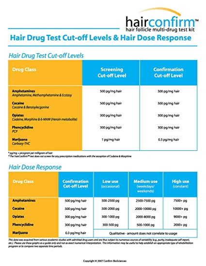 How reliable hair follicle testing drugs