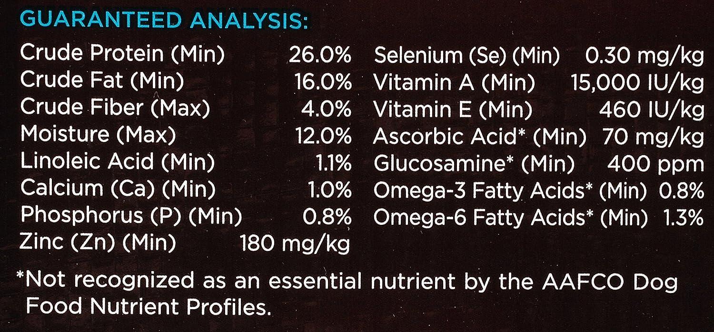 Purina pro plan nutrition label blog dandk for Motor supply co menu