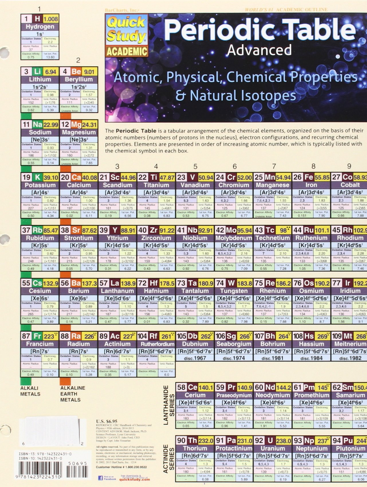 Buy periodic table advanced quick study book online at low buy periodic table advanced quick study book online at low prices in india periodic table advanced quick study reviews ratings amazon gamestrikefo Gallery