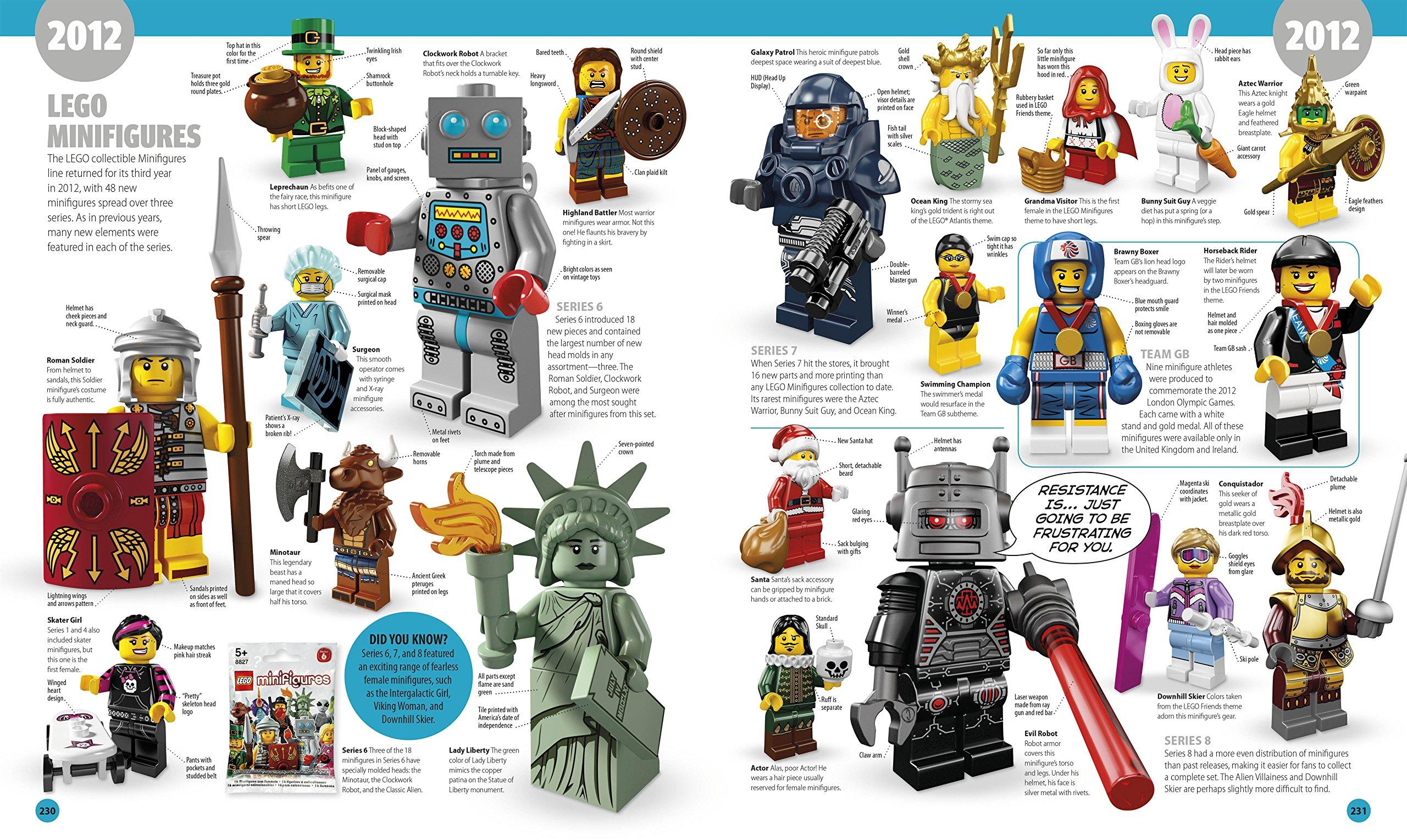 LEGO® Minifigure Year by Year A Visual History: With 3 Minifigures Dk Lego: Amazon.es: DK, Gregory Farshtey, Daniel Lipkowitz: Libros en idiomas extranjeros