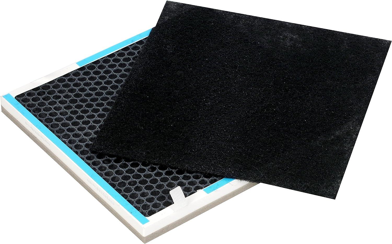 Comedes lavaero 150 filtro de repuesto para purificador de aire ...