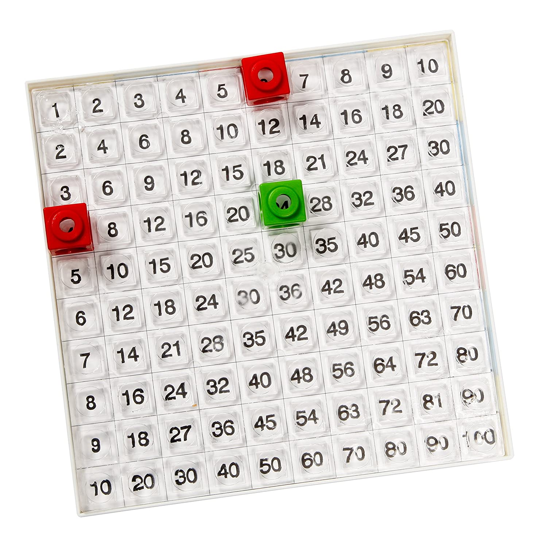 Spessore del sistema 170001centinaia di lavagna, adatto alla cassa gioco di dadi con bordi 1.7cm lunghezza Dick-System