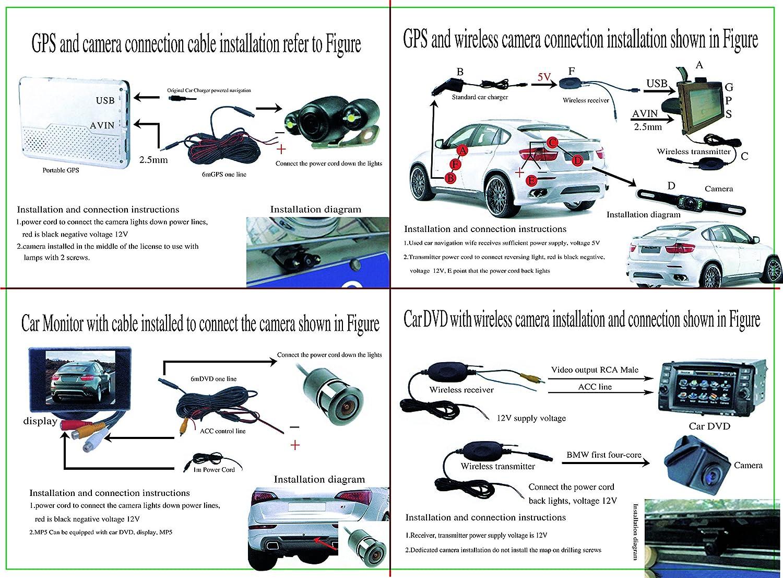 Car Rear View Camera Lexxson 2.4G Wireless Car License Mount Rear View Backup Camera LED Night Vision HTH001