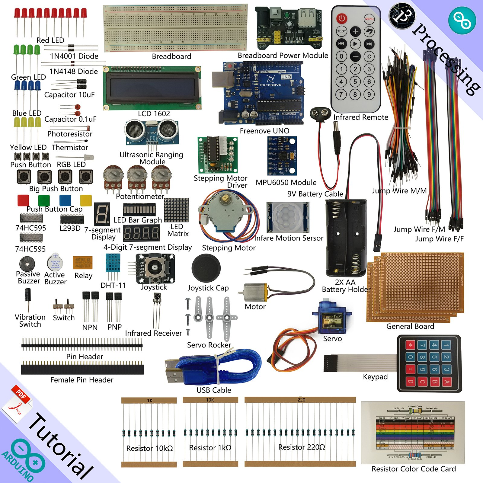 Freenove Ultimate Starter Kit for Arduino | Beginner Learning | UNO R3 MEGA NANO MICRO | Processing Oscilloscope Voltmeter | 51 Projects, 260 Pages Detailed Tutorials, 210+ Components by Freenove