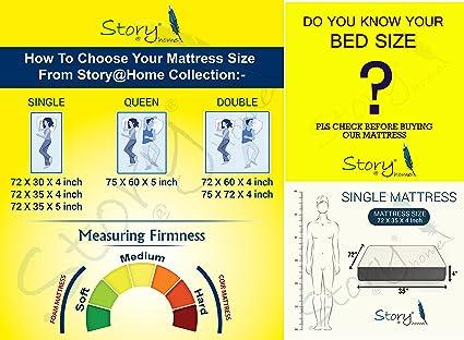 StoryHome 4 inch Single Size Foam Mattress Maroon 72x35x4