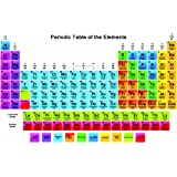 Buy rsc periodic table wallchart a0 book online at low prices in posterboy periodic table poster urtaz Images