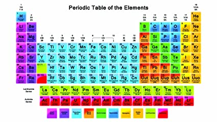 Posterboy periodic table poster amazon home kitchen posterboy periodic table poster urtaz Images
