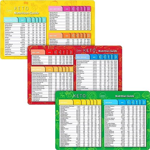 amazon sales rank cheat sheet