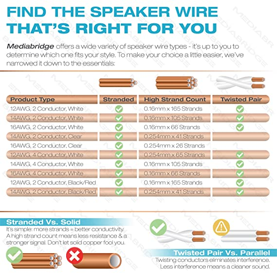 Amazon mediabridge 14awg 2 conductor speaker wire 100 ft amazon mediabridge 14awg 2 conductor speaker wire 100 ft blackred for home or car copper clad aluminum sw 14x2 100 br electronics greentooth Gallery