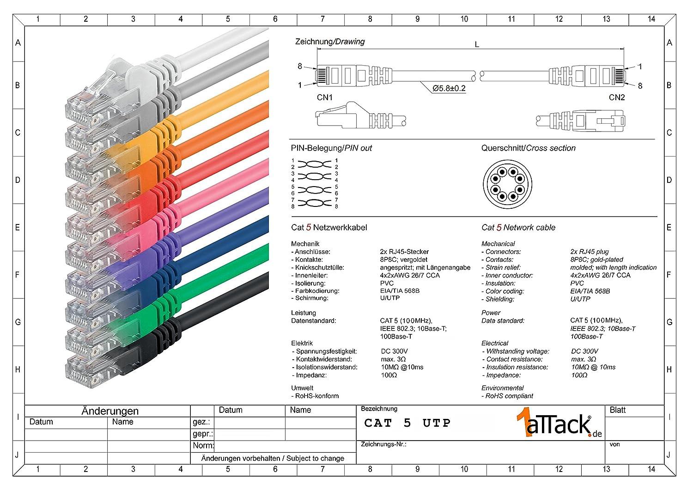Großzügig Cat 6 Ethernet Schaltplan Zeitgenössisch - Schaltplan ...