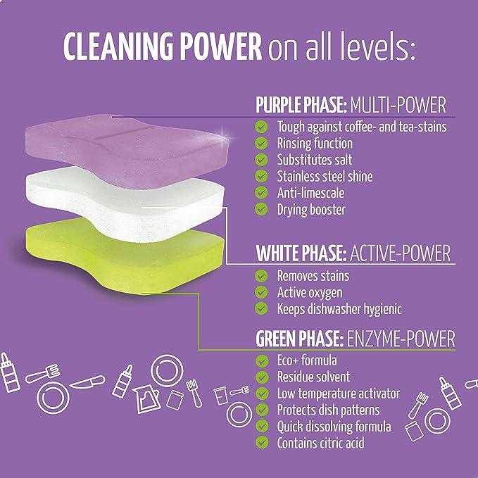Claro Todo en 1 Pastillas para Lavavajillas - 70 Cápsulas Ecológicas Sin Fosfatos Para Lavavajillas - Biodegradables