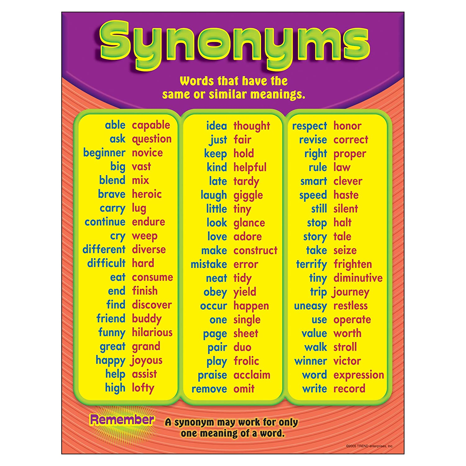 Trend Enterprises Inc. Synonyms Learning Chart, 17