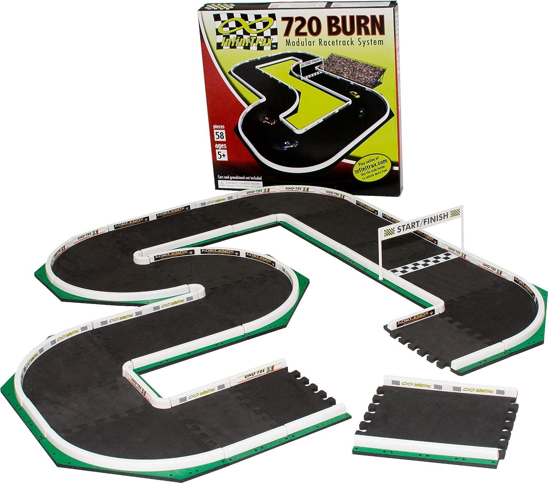 InfiniTrax 720 Burn