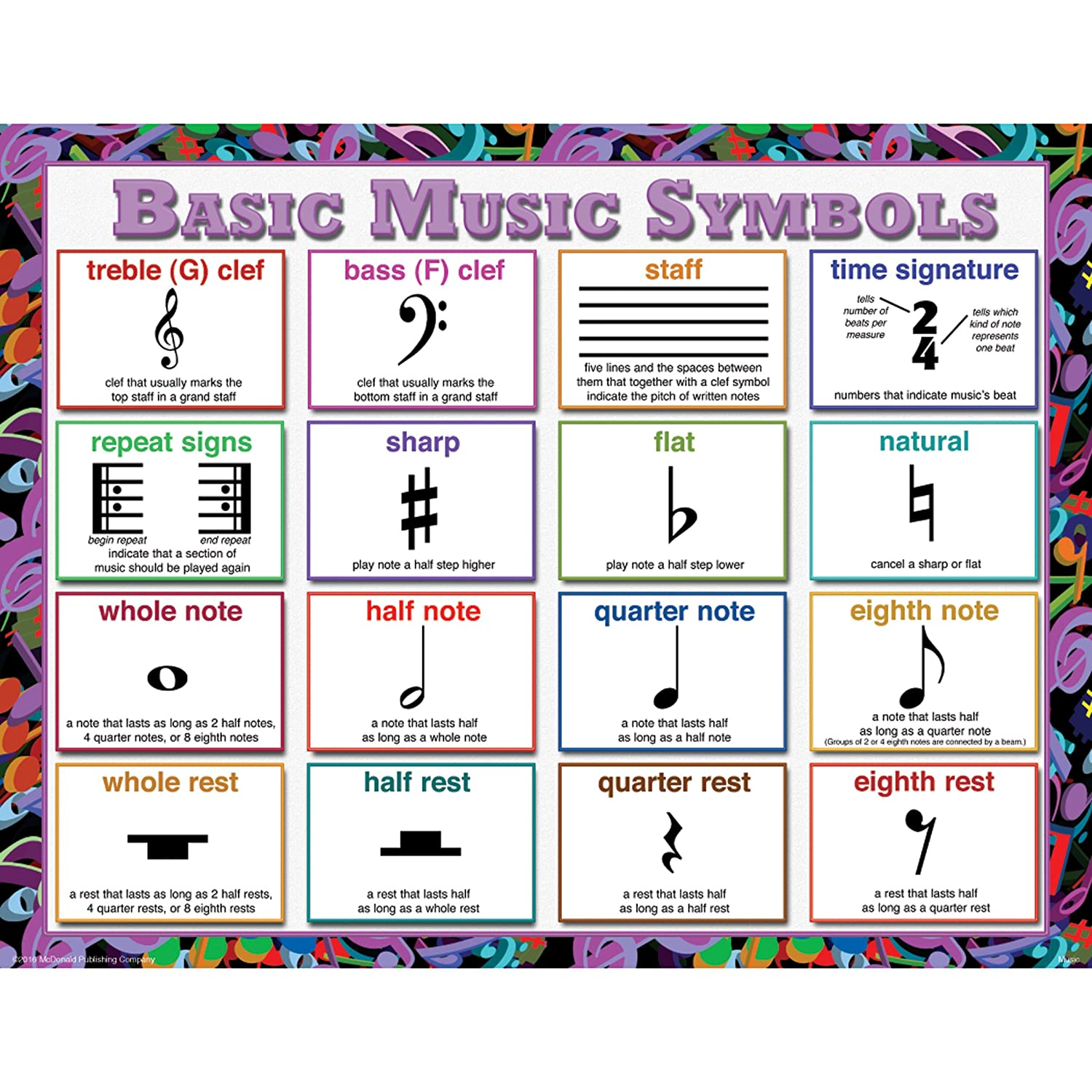 Amazon Mcdonald Publishing Mc P960 Music Teaching Poster Set