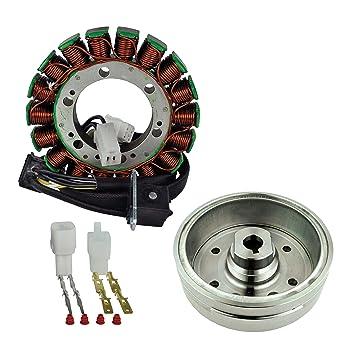 Kit Stator + Magneto Flywheel for Arctic Cat TBX 400 / TRV 400/375 on