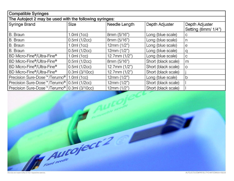 Amazon.com: Owen Mumford Pet Fine Auto Injector: Health ...