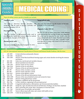 Step by step medical coding 2016 edition e book kindle edition medical coding speedy study guides fandeluxe Images