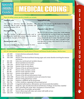 medical billing and coding for dummies kindle edition by karen rh amazon com medical billing and coding certification study guide free medical billing and coding exam study guide