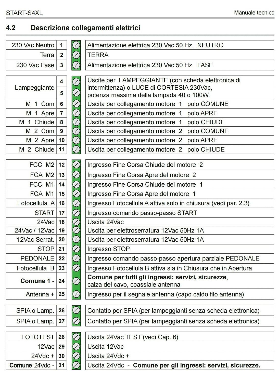 Schemi Elettrici Hormann : Centrale universale per cancelli automatici battenti a 1 2 ante di