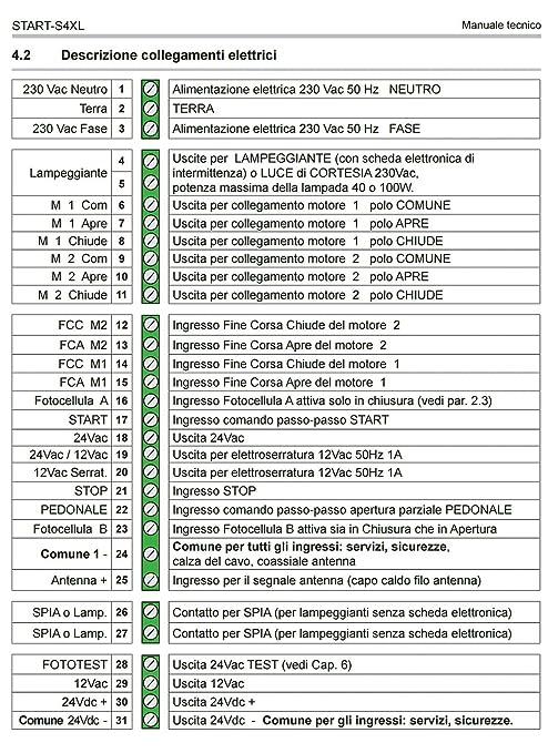 Schema Elettrico Cancello A Due Ante.Centrale Universale Per Cancelli Automatici Battenti A 1 2 Ante Di