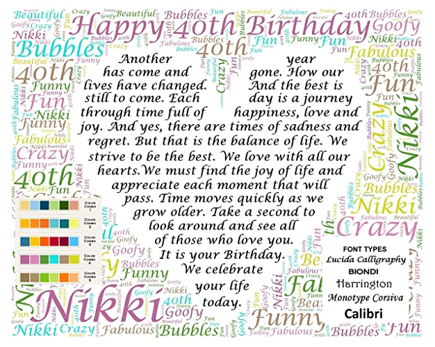 40th Birthday Gifts Gift Ideas 40 Forty Personalized For Her Him Woman Man 8 X 10 Print