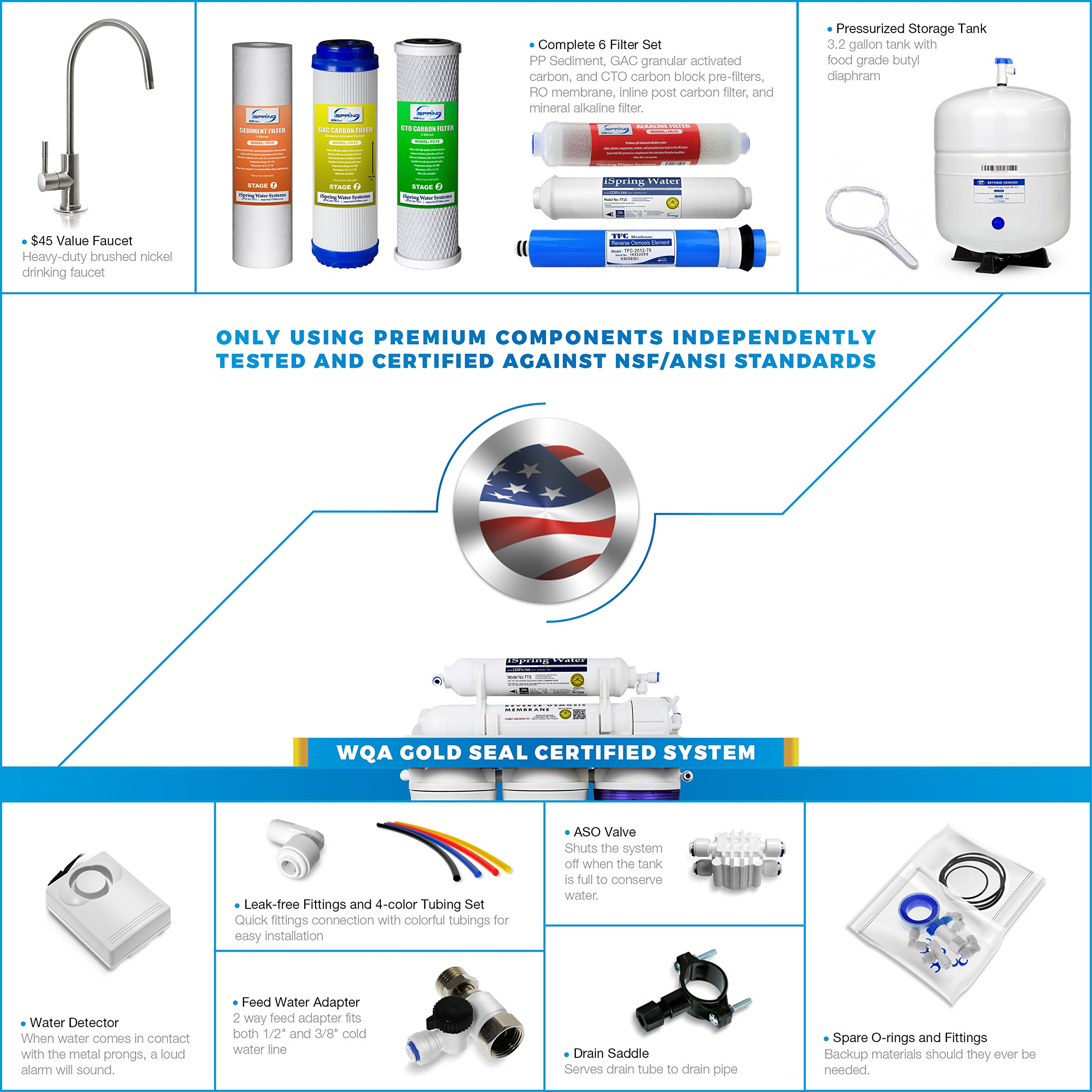 iSpring RCC7AK 6-Stage Under-Sink Reverse Osmosis Drinking Water Filtration System with Alkaline Remineralization Filter - 75 GPD by iSpring (Image #4)