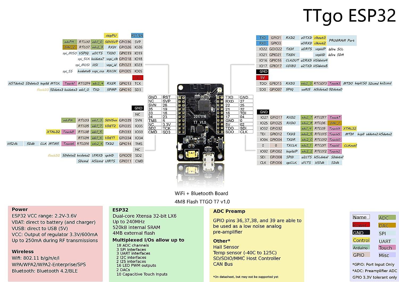 Amazon com: TTGO T7 ESP32 WiFi Module ESP 32 Bluetooth PICO-D4 4MB