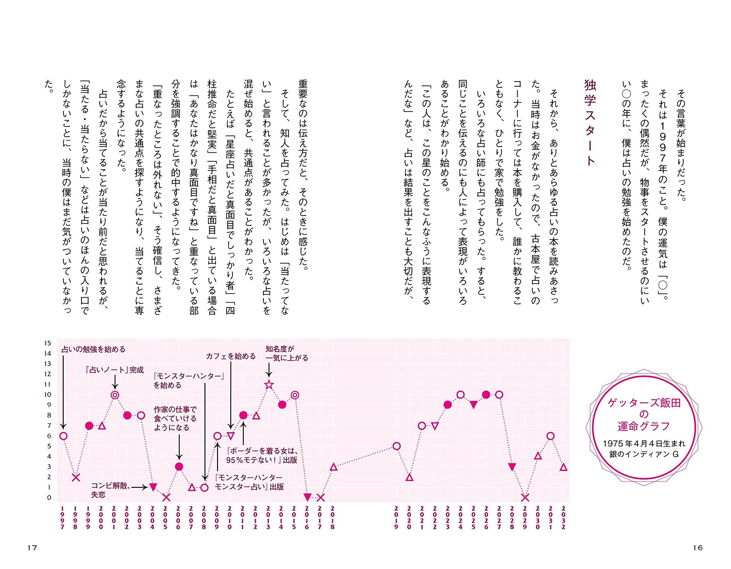 銀の羅針盤 運気グラフ
