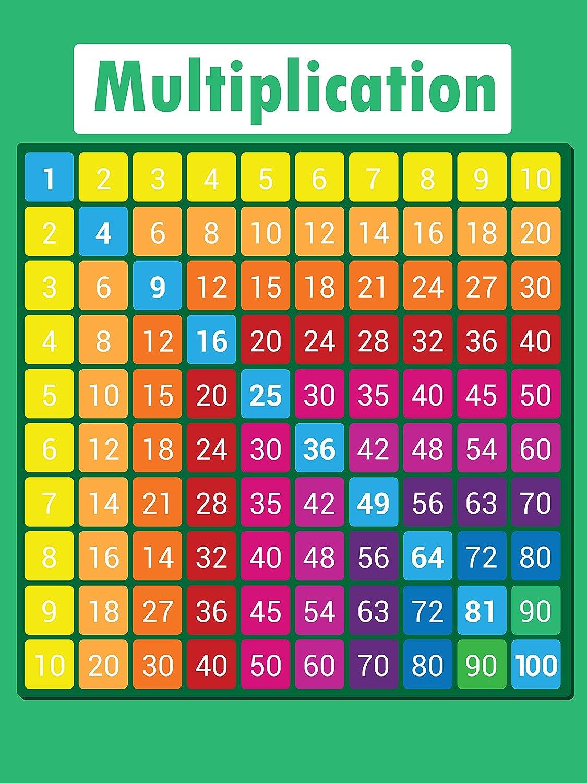 Amazon multiplication table poster 18x24 hi gloss amazon multiplication table poster 18x24 hi gloss educational math chart posters prints nvjuhfo Image collections