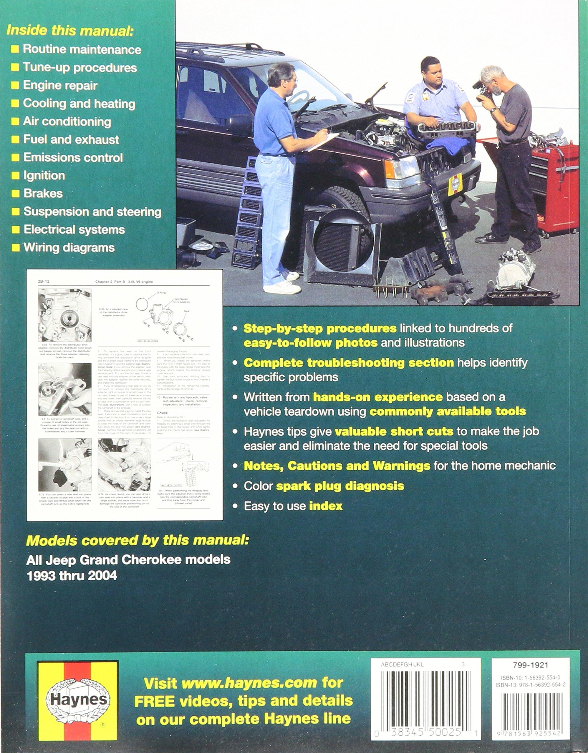 Amazon haynes publications inc 50025 repair manual amazon haynes publications inc 50025 repair manual 0038345500251 books fandeluxe Images