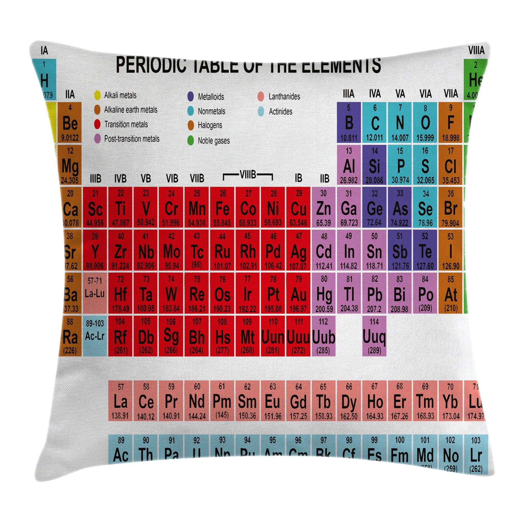 Ambesonne Periodic Table Throw Pillow Cushion Cover, Kids Children Educational Science Chemistry for School Students Teachers Art, Decorative Square Accent Pillow Case, 18 X 18 Inches, Multicolor